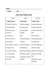 Passive voice past tense exercises pdf