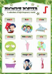 English Worksheets: PHONICS POSTER 3