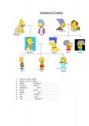 La Familia Worksheets - Worksheets