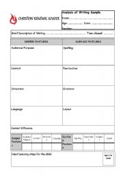 English Worksheets: How to analyse student Writing
