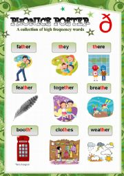 English Worksheets: PHONICS POSTER 7 ( th sound)