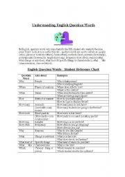 English Worksheets: Understanding and Using English Question Words