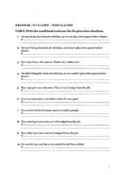 English Worksheet: If Clauses & Wish