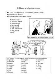 english worksheet self form as reflexive pronoun. Black Bedroom Furniture Sets. Home Design Ideas