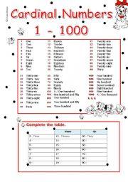 cardinal numbers 1 - 1000