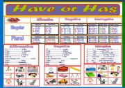 English Worksheet: Have or Has