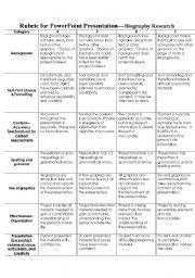 Assessment rubric worksheets