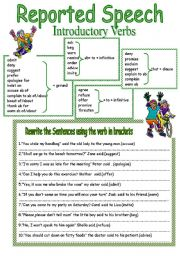 English Worksheet: Reported Speech-Introductory Verbs