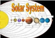English Worksheets: Solar System