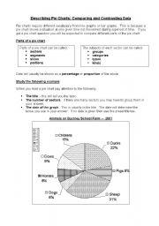 English Worksheets: Describing Pie Charts