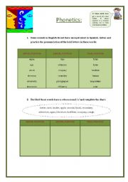 phonetics schwa students practice the pronunciation of schwa in inital
