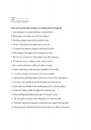 English Worksheets: parts of speech revision