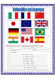Write a list of 20 countries and nationalities worksheet