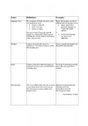 English Worksheets: Language forms to enrich writing texts