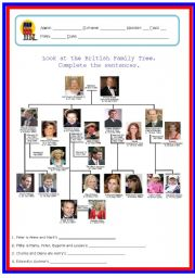 BRITISH ROYALTY - FAMILY TREE - 2 PAGES - 22 SENTENCES