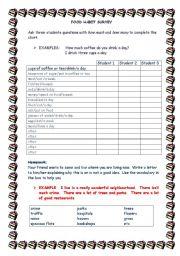 English Worksheets: Food Habit Survey