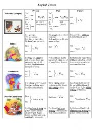 English teaching worksheets verb tenses for 12 tenses table with example