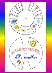 English Worksheets: Wheel