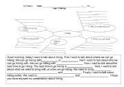 English Worksheets: Hiking Mindmap and model for oral presentation