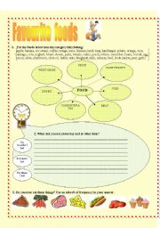 English Worksheets: Favourite foods