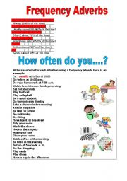 English Worksheets: How often do you...? Frequency adverbs