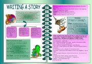 English Worksheet: How to write a story