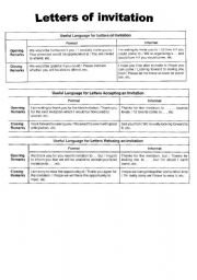 English Worksheet: Letters of Invitation