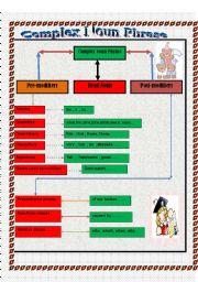 English Worksheet: Complex Noun Phrase
