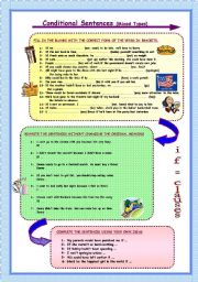 English Worksheet: CONDITIONAL CLAUSES (MIXED TYPES)