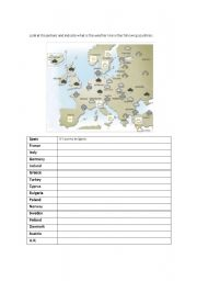 English Worksheet: What is the weather in Europe?