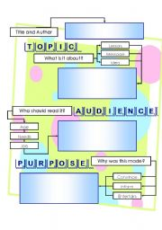 English Worksheets: Graphic Organizer: Topic, Audience, and Purpose