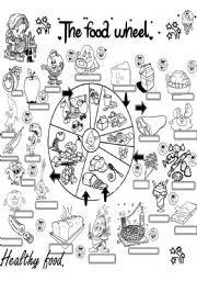 English Worksheets: the food wheel