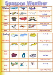 thumb5121747306394 Clothes Worksheet Pinterest on printable esl, kindergarten esl, preschool matching, preschool winter, summer winter,
