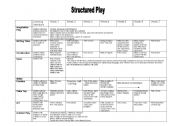 English Worksheets: Structured Play scheme of work