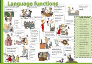 Language functions