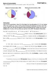 English Worksheets: Modes of Communication