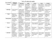 English Worksheets: The Lion, The Witch and The Wardrobe Bloom/Gardner