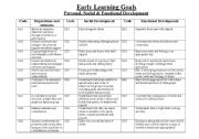 English Worksheets: personal,social and emitional development