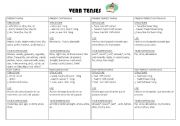 English Worksheet: tenses chart