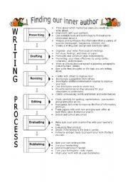 English worksheet: Writing Process