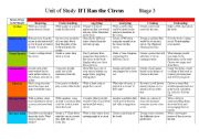 English Worksheet: Blooms Taxonomy and Six Thinking Hats Circus Activity Grid