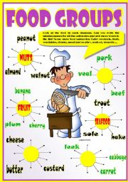 English Worksheets: FOOD CATEGORIES