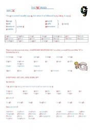 English Worksheets: The G rule