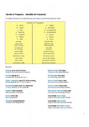 English worksheet: Frecuency adverbs