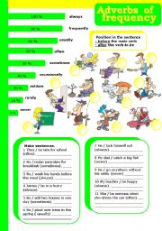 English Worksheet: adverbs of frequency (editable, with key)