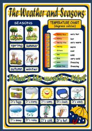 English Worksheet: THE WEATHER POSTER