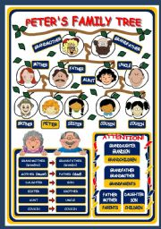 English Worksheet: FAMILY POSTER