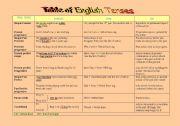 Tnpsc study materials free download