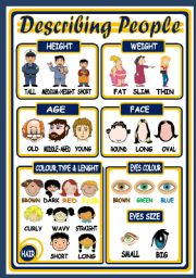English Worksheet: DESCRIBING PEOPLE - POSTER