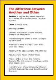 English Worksheet: The difference between Another and Other